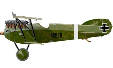 Австро-Венгерский истребитель Феникс D.I времен первой мировой войны