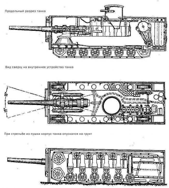 Внутреннее устройство танка Василия Менделеева