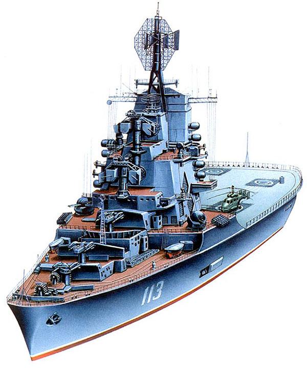 Противолодочные крейсера проекта 1123 «Кондор»
