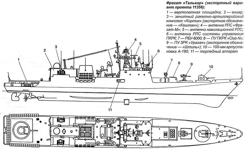 """Устройство фрегата проекта 11356 на примере индийского ISS """"Талвар"""""""