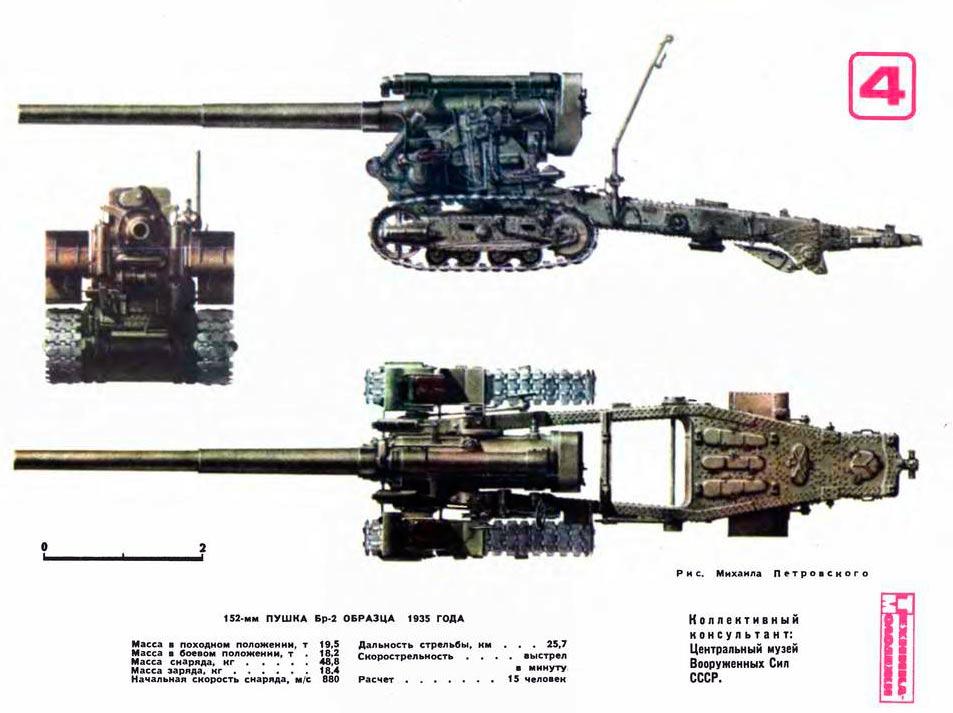 152-мм пушка большой мощности образца 1935 г. (Бр-2)