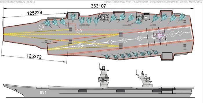 проект перспективного авианосца для ВМФ России