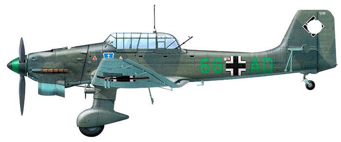 """Пикирующий бомбардировщик Юнкерс Ju.87 """"Штука"""""""