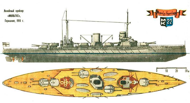 Схема расположения орудийных башен линейных крейсеров типа Мольтке