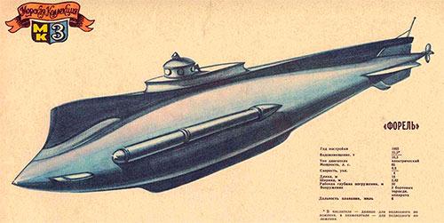 Подводная лодка «Форель» в русско-японской войне