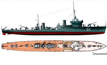 Проект №2. Первые советские сторожевики типа «Ураган».