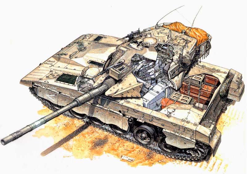 Внутреннее устройство «Меркава» - хорошо заметно десантное отделение в кормовой части танка
