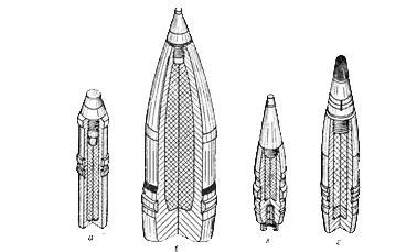 Типы и назначение артиллерийских снарядов