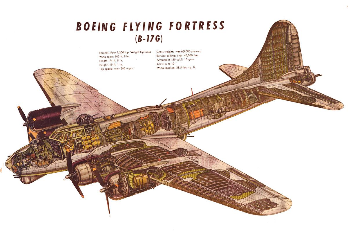 Внутреннее устройство бомбардировщика B-17