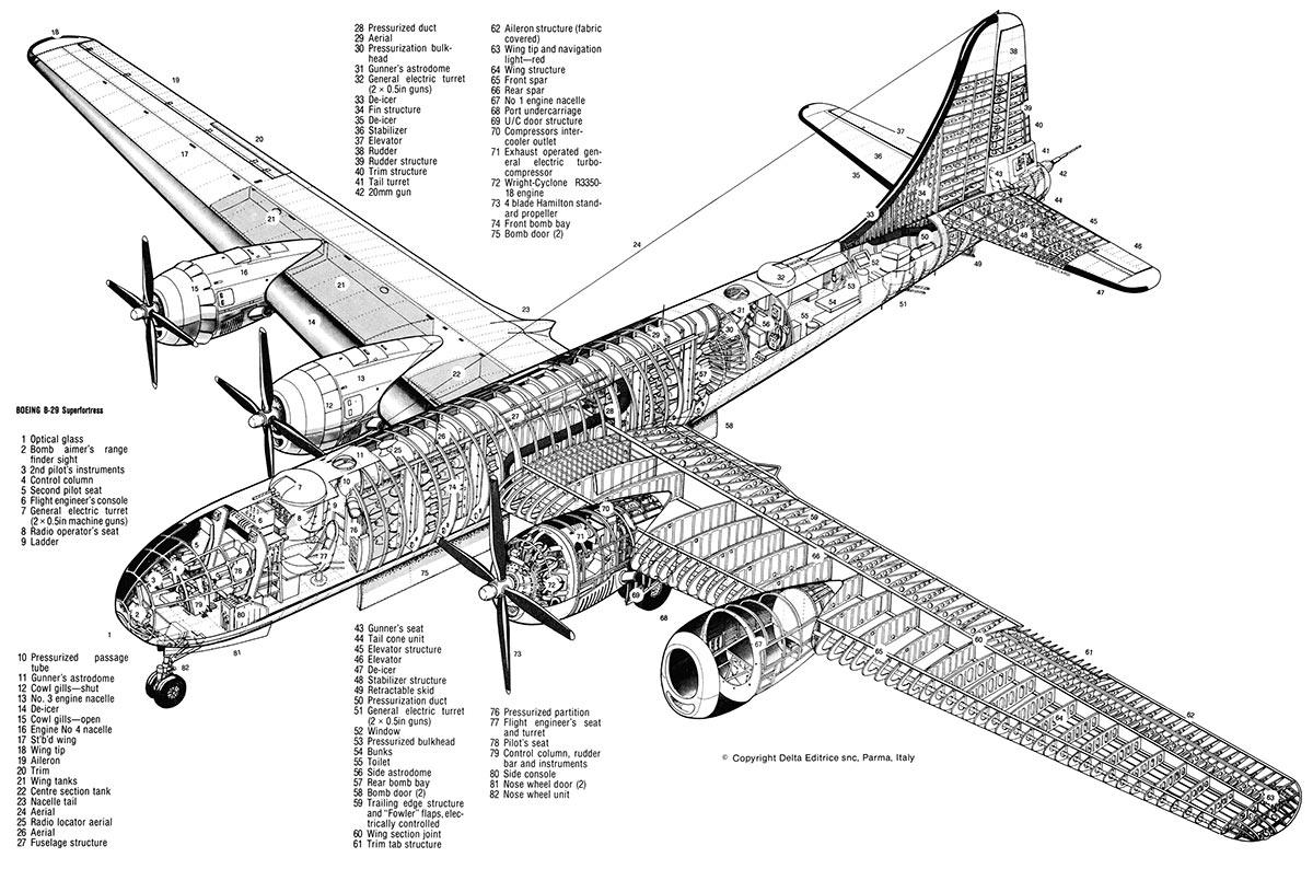 Внутреннее устройство B-29