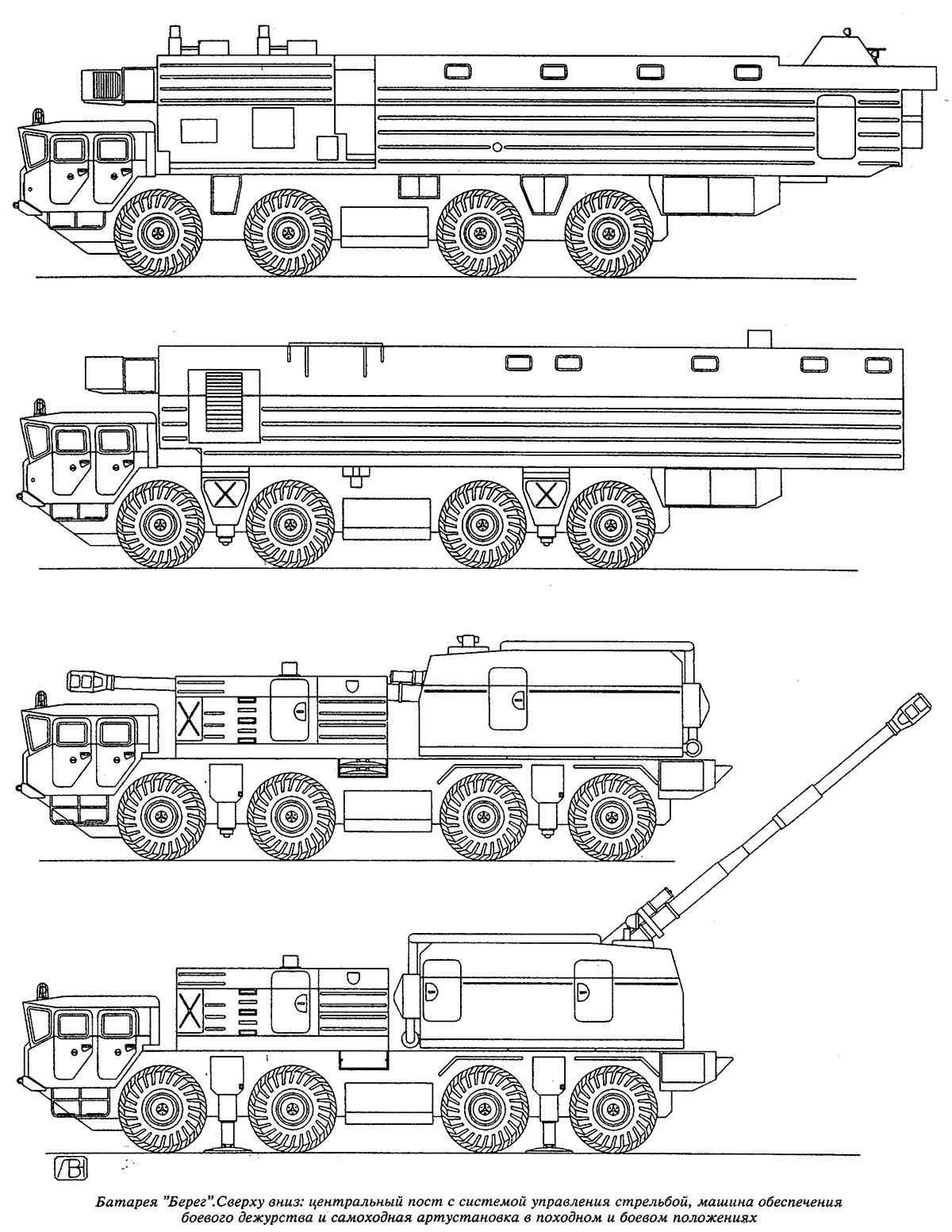 Профиль машин на шасси МАЗ-543М входящих в комплекс А-222 «Берег»