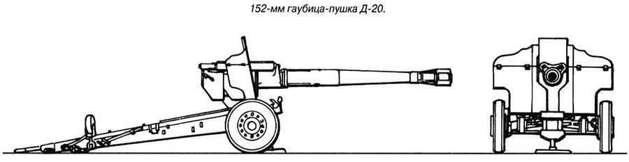 Схема 152-мм пушки-гаубицы Д-20