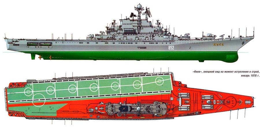 Рисунок тяжелого авианесущего крейсера «Киев»