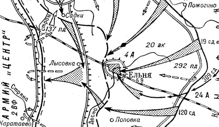 Ельнинская операция 1941 года (30 августа–8 сентября 1941 г.)