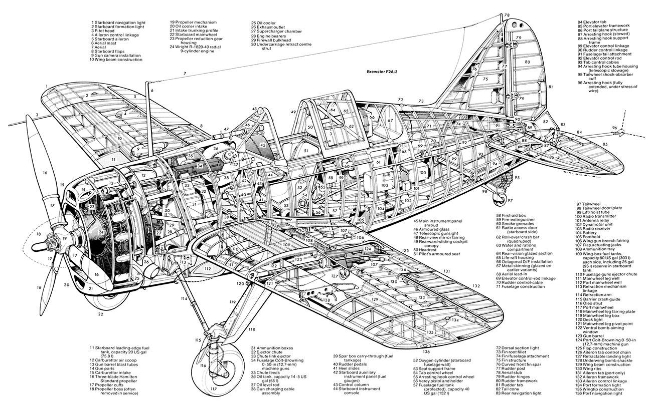 Внутреннее устройство истребителя F2A «Буффало» (В-239)