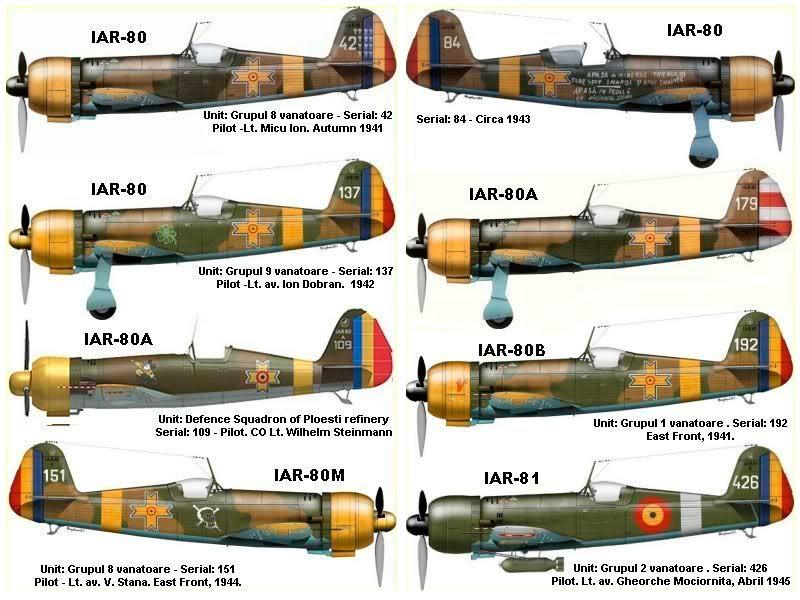 Основные модификации истребителя IAR-80