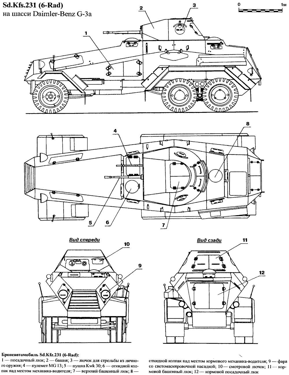 Чертеж бронеавтомобиля Sd Kfz 231