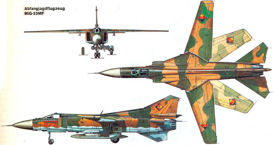 Положение крыльев истребителя МиГ-23 на разных режимах полета
