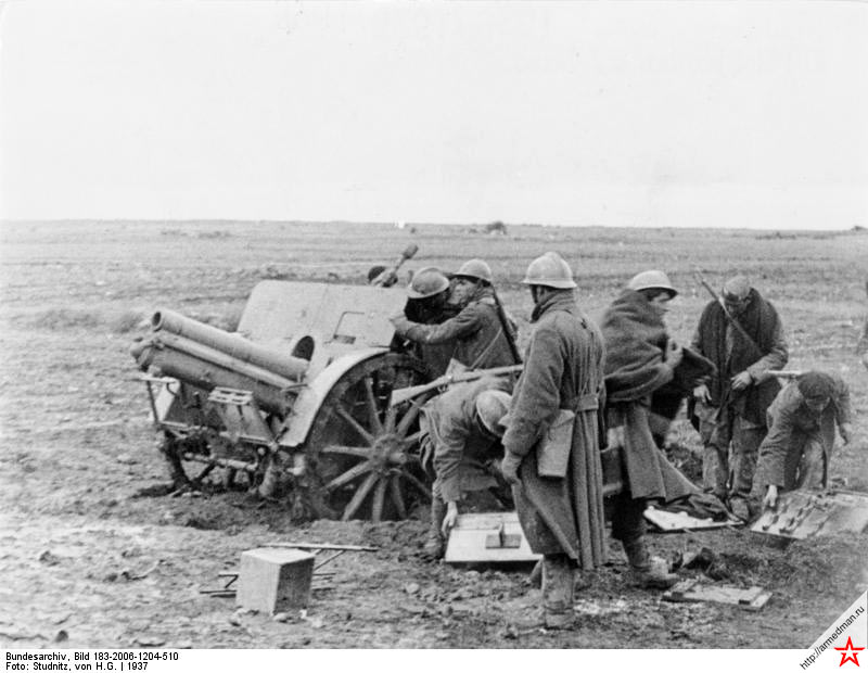 Эпизод битвы при Гвадалахаре, 1937 г.