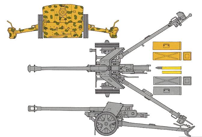 Чертеж 75-мм противотанковой пушки PaK-40 обр. 1939 г.