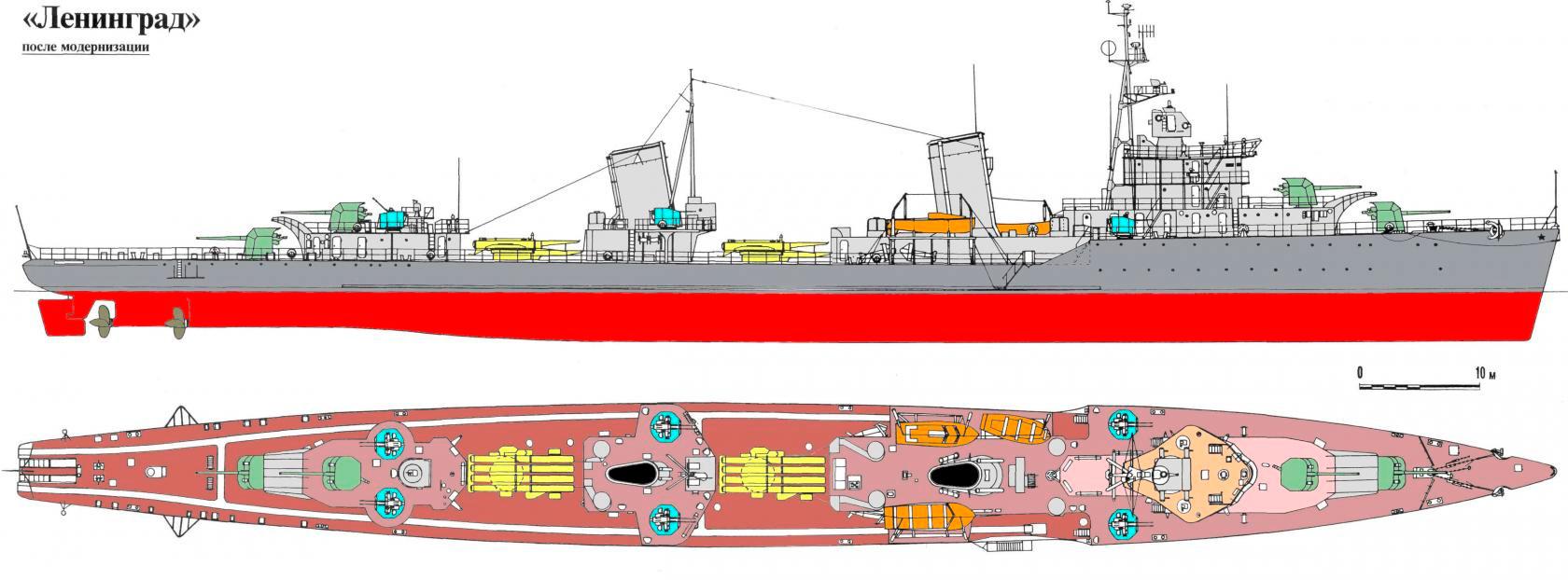 Общий вид лидеров эсминцев типа «Ленинград» (Проект 1)