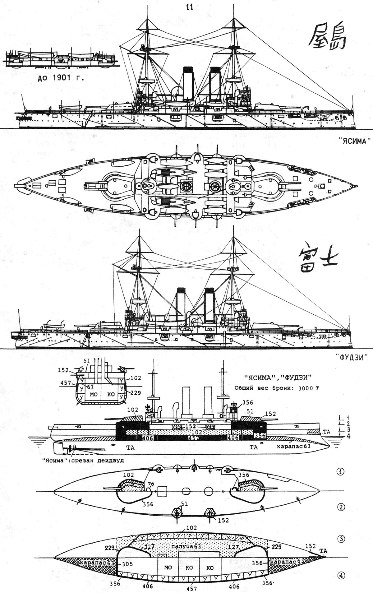 Чертеж, а также схема бронирования и разрез броненосцев типа «Фудзи»
